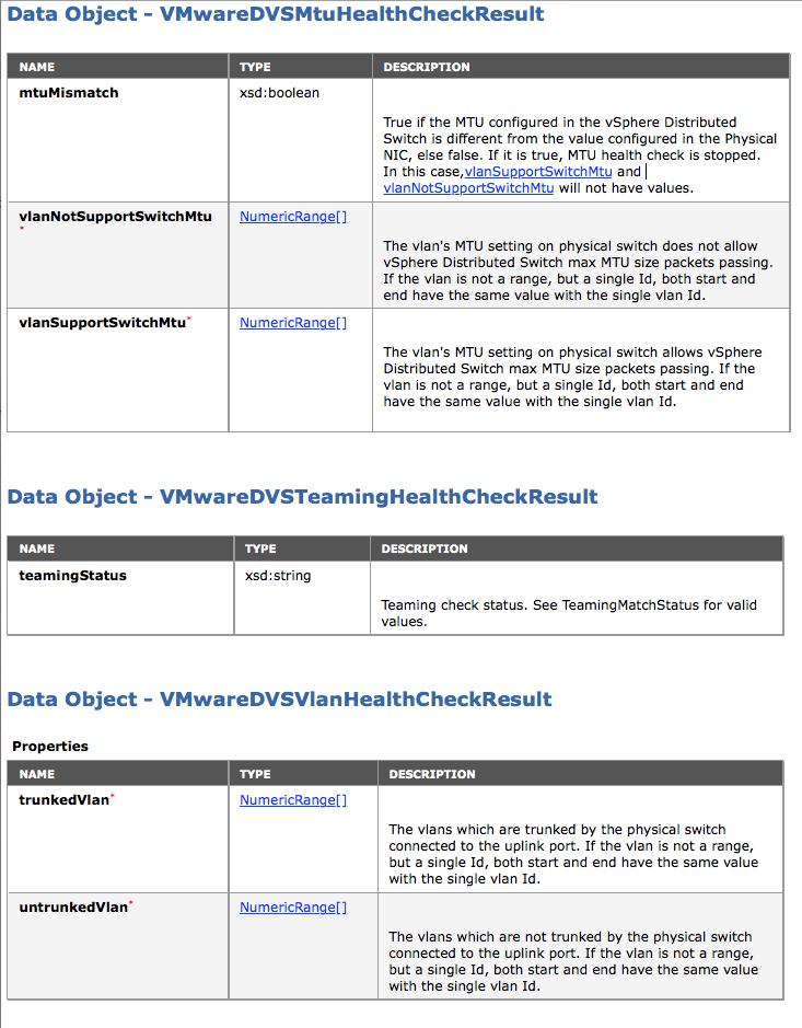 Virtualization | nsx tech